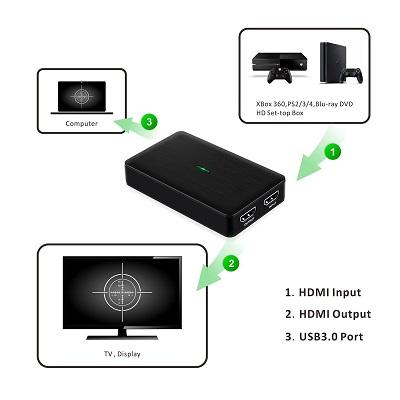 Routeur 4G WH-MF4G01 de EASYLINK
